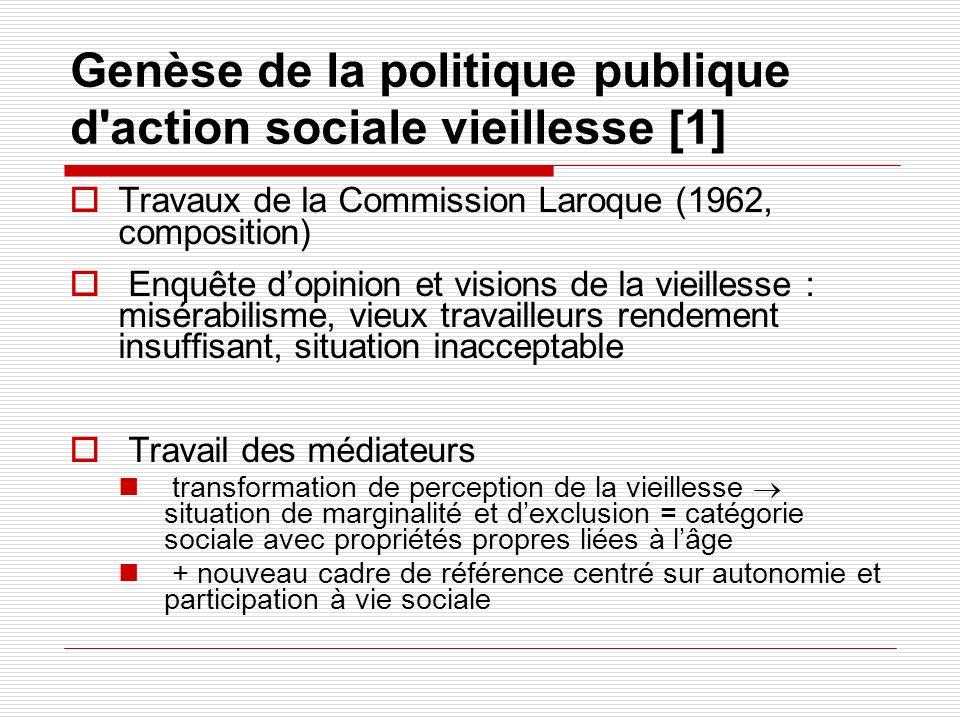 Genèse de la politique publique d action sociale vieillesse [1]